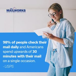 Direct Mail Marketing Statistic | The Mailworks